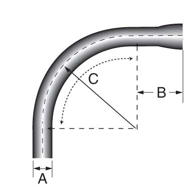Conduit Fittings: Pvc, Elbows, 90-Degree