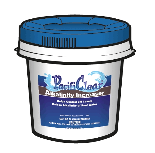 Swimming Pool Chemicals: Stabilizers